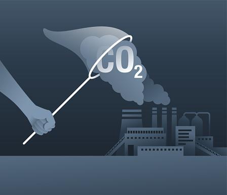 Carbon Dioxide Capture Technology - CO2 neutral