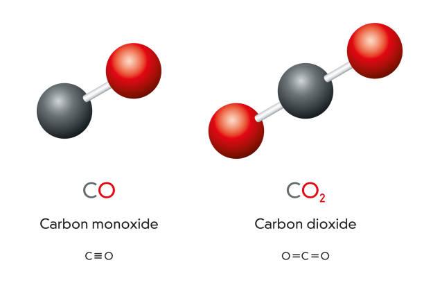 Carbon monoxide and carbon dioxide molecules and chemical formulas vector art illustration