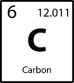 Carbon periodic table element gray icon on white background vector carbon periodic table element icon on white background vector urtaz Image collections