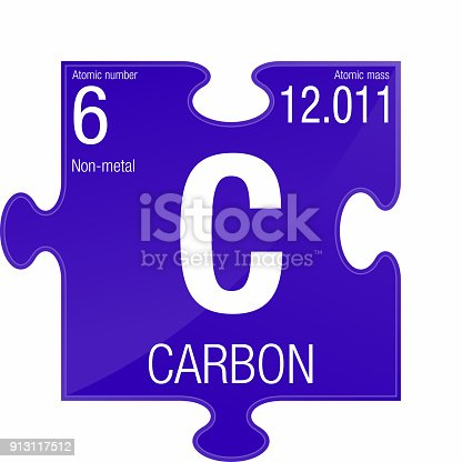 Carbon Symbol Element Number 6 Of The Periodic Table Of The Elements