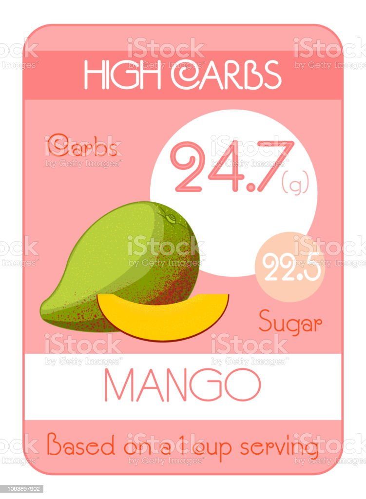 Card Of Carbohydrates And Sugar In Fruits High Level Mango Information For Dietitians And Diabetics To A Healthy Lifestyle Vector Stock Illustration Download Image Now Istock