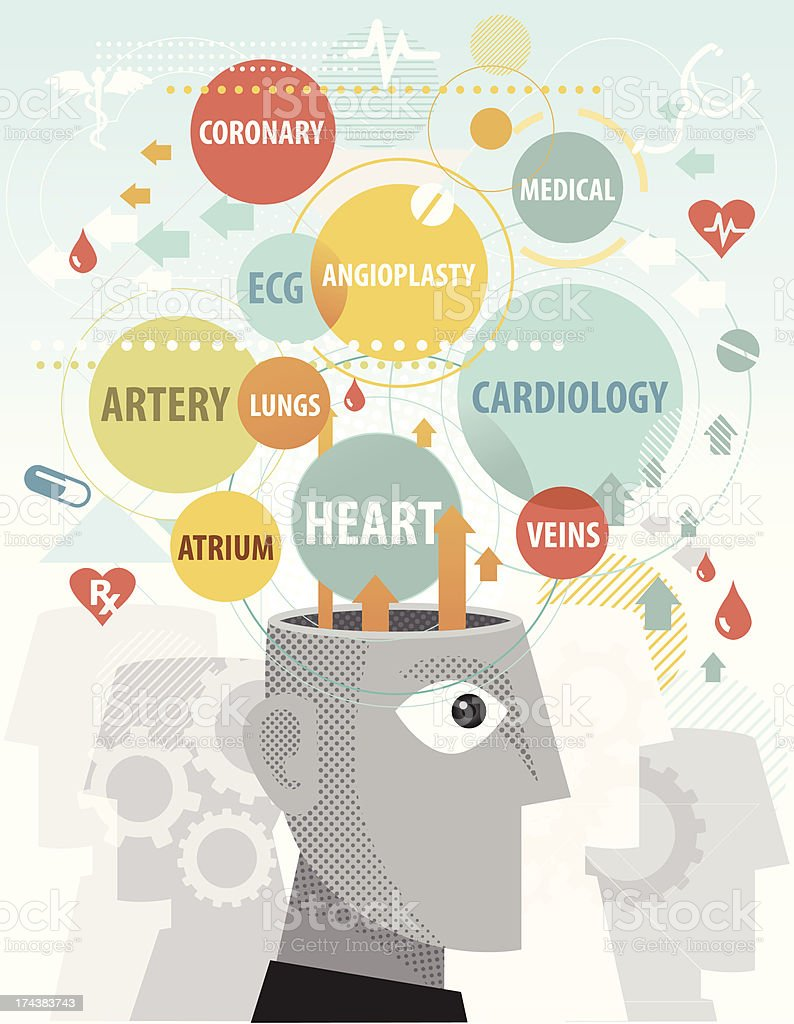 Cardiac terms in mind royalty-free cardiac terms in mind stock vector art & more images of abstract