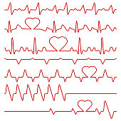 Cardiogram and pulse vector symbols with heart shape