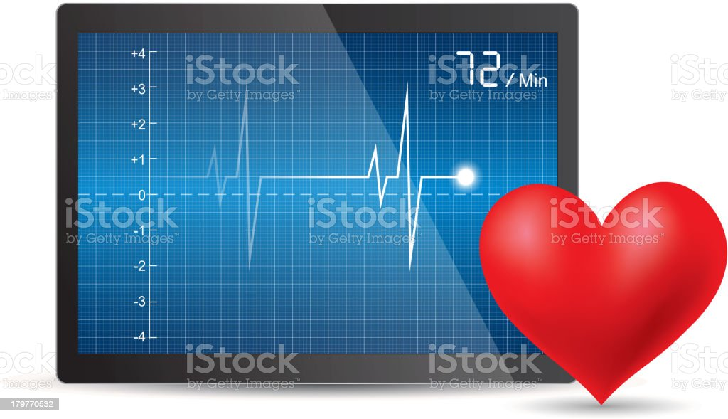 Cardiogram in monitor royalty-free stock vector art