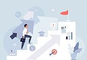 Career development, plan and goals concept illustration, web templates, vector banner, flat design