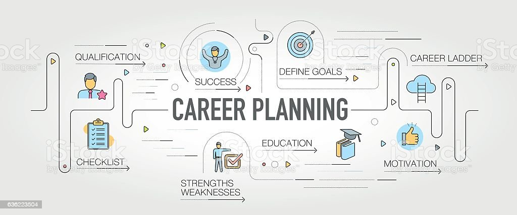 Career planning banner and icons stock vector art more images of career planning banner and icons royalty free career planning banner and icons stock vector art thecheapjerseys Choice Image