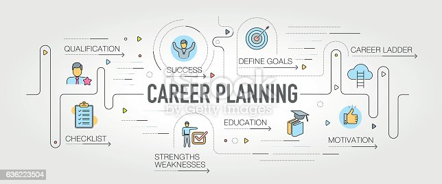 Career Planning banner and icons