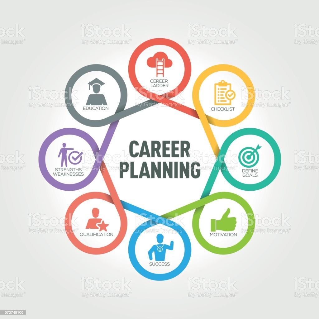 Career Planning Infographic With 8 Steps Parts Options ...