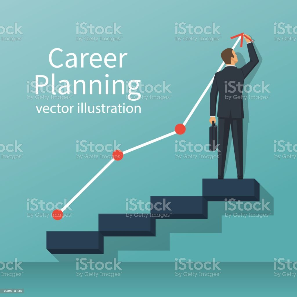 """the importance of career planning In my most recent apics career coach webinar and white paper titled """"how to accelerate your career in supply chain"""", i emphasized the importance of career planning to my fellow apics members."""