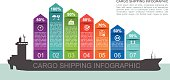 Container Ship - Cargo Shipping Infographics in Flat Style.