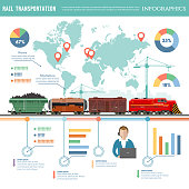 Cargo train, global transport logistics. Cargo transportation