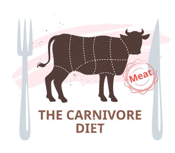 ilustrações de stock, clip art, desenhos animados e ícones de carnivore dishes restaurant web banner vector template - carnívoro