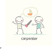carpenter   tells the customer about the ship