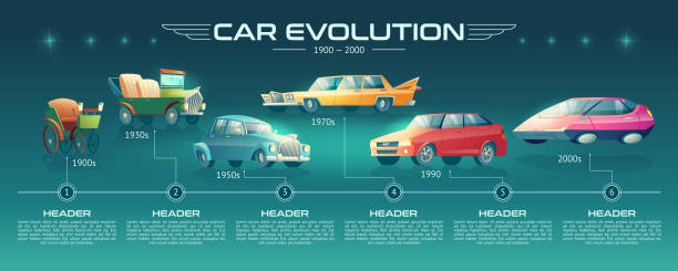 autos design evolution cartoon vektor infografiken - 20. jahrhundert stock-grafiken, -clipart, -cartoons und -symbole