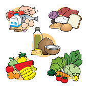 Cartoon food nutrition picture for children This is a vector illustration for preschool and home training for parents and teachers.