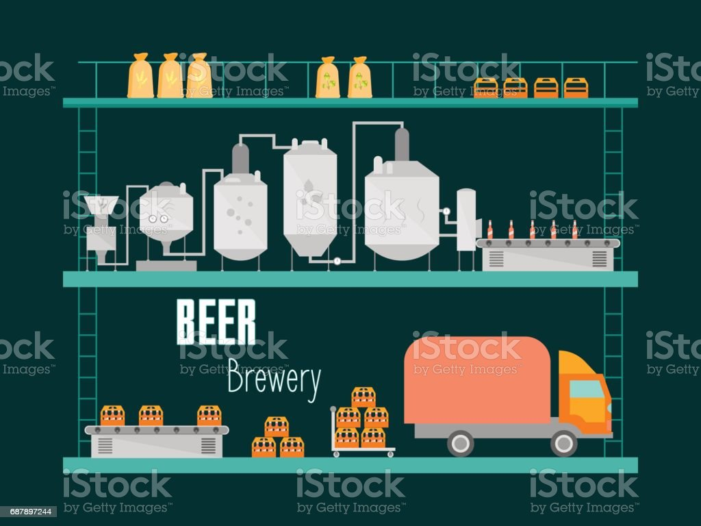 Desenhos animados de cerveja bebida de produção do processo de fabricação de cerveja. Vector - ilustração de arte em vetor
