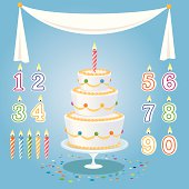 Three tier cake with birthday candles for any age