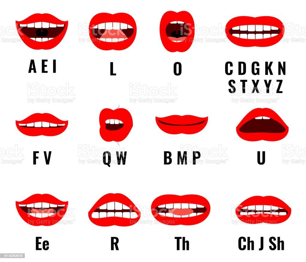 Cartoon character mouth and lips sync for sound pronunciation. Vector - ilustração de arte em vetor