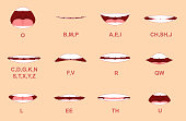 Cartoon Color Talking Mouth Lips Sound and Pronunciation Concept Banner Poster Card Flat Design Style. Vector illustration