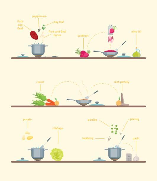 cartoon garschritte gerichte mit zutaten. vektor - küchensystem stock-grafiken, -clipart, -cartoons und -symbole
