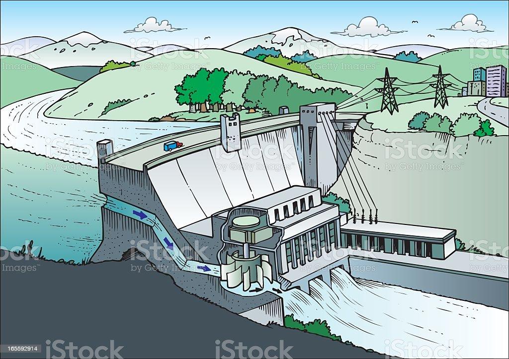 Cartoon drawing of a power plant vector art illustration