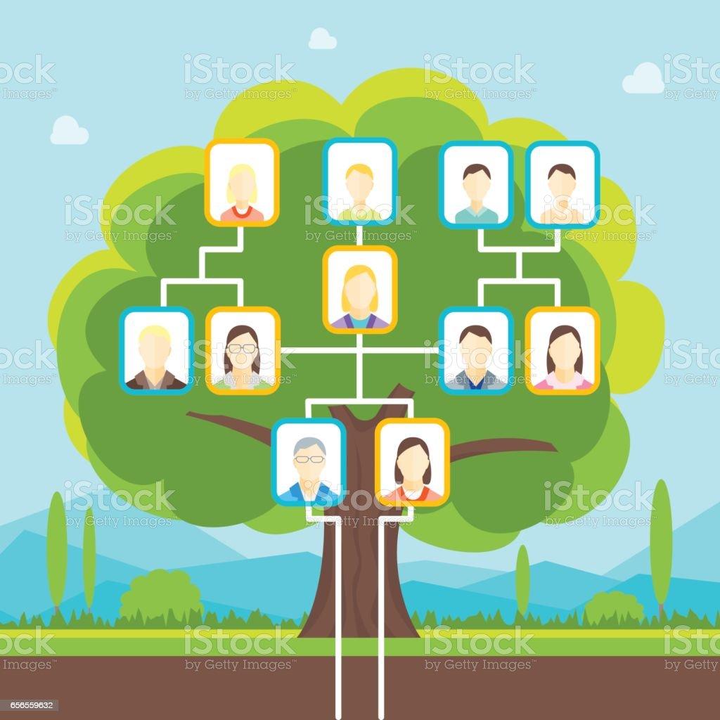 Árbol de familia de dibujos animados. Vector de - ilustración de arte vectorial