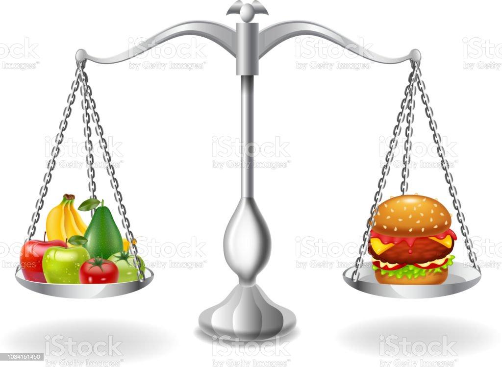Balance fruits et hamburger sur l chelle de dessin anim vecteurs libres de droits et plus d - Dessin de balance ...