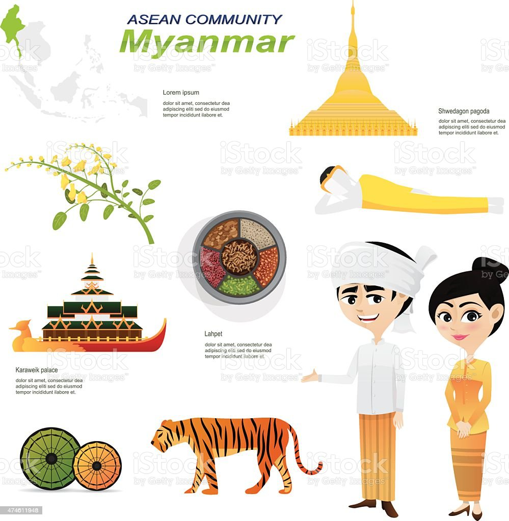cartoon infographic of myanmar asean community. vector art illustration