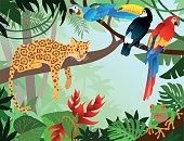 Amazona Jungle with wild animals (parrot, toucan, frog and jaguar).