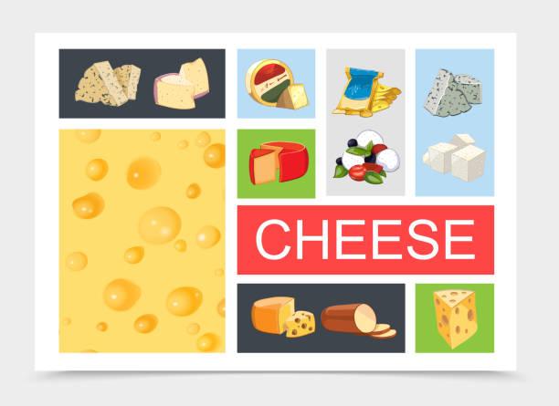 cartoon natürliche käse zusammensetzung - raclette stock-grafiken, -clipart, -cartoons und -symbole