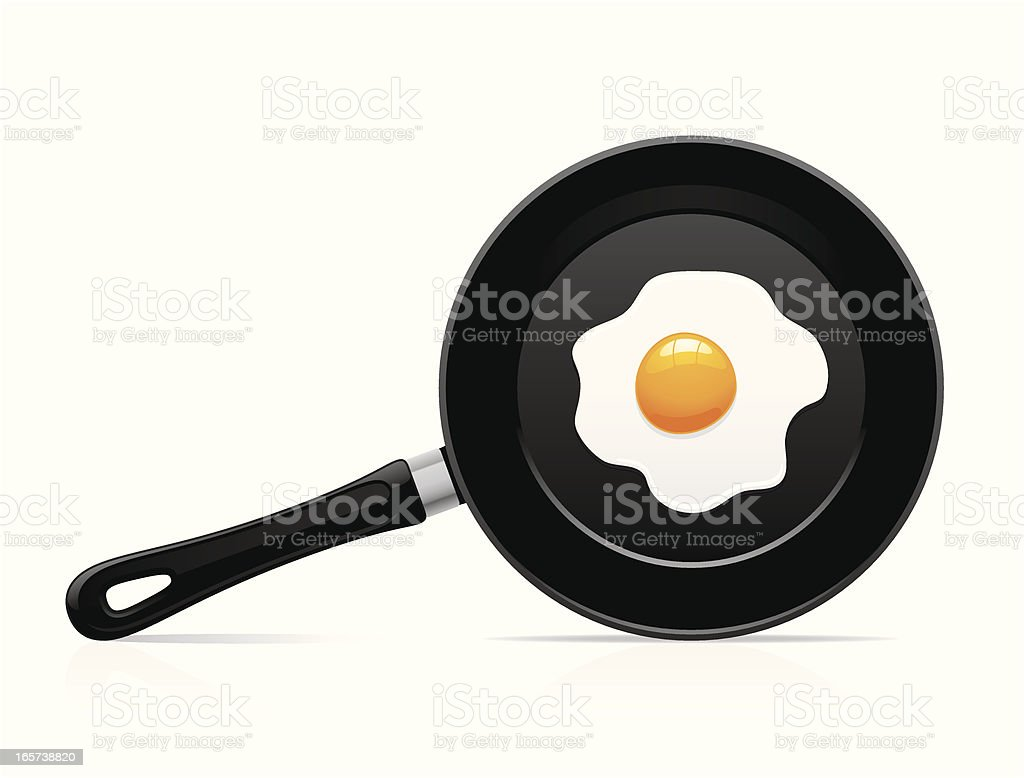 A cartoon of an egg frying on a pan vector art illustration