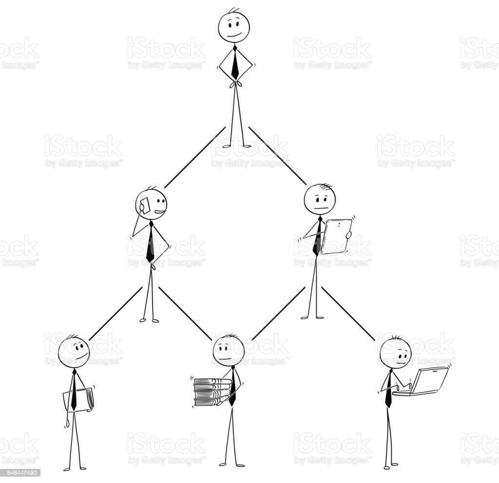 Cartoon of Business Organization Team Hierarchy Scheme vector art illustration