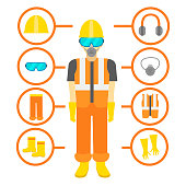 Cartoon Personal Protective Equipment Card Poster Safety Health Concept Element Flat Design Style. Vector illustration of Elements Clothing