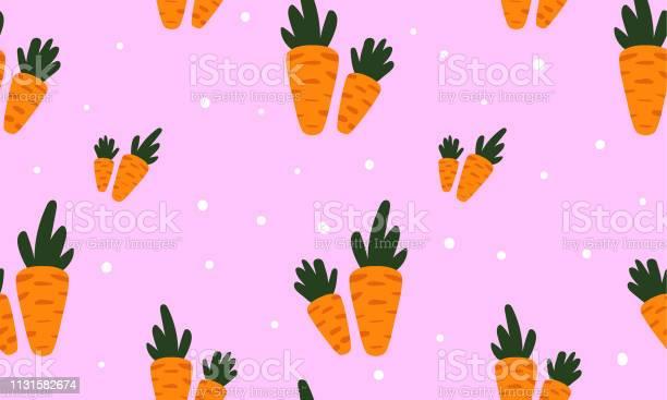 Cartoon rabbits with carrots vector id1131582674?b=1&k=6&m=1131582674&s=612x612&h= x6dyj5bwqmqh7t9bd swtx 9kyf qnh9ljvtx 0ku4=