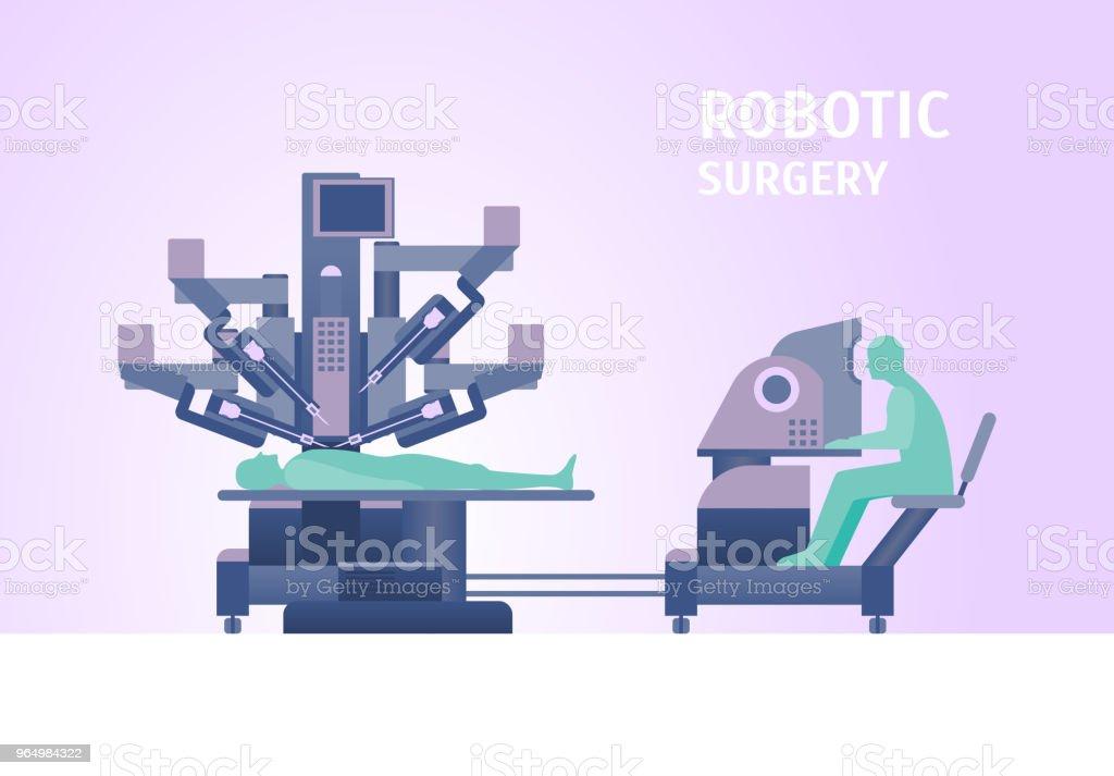 Cartoon Robotic Surgery Concept Card Poster. Vector vector art illustration
