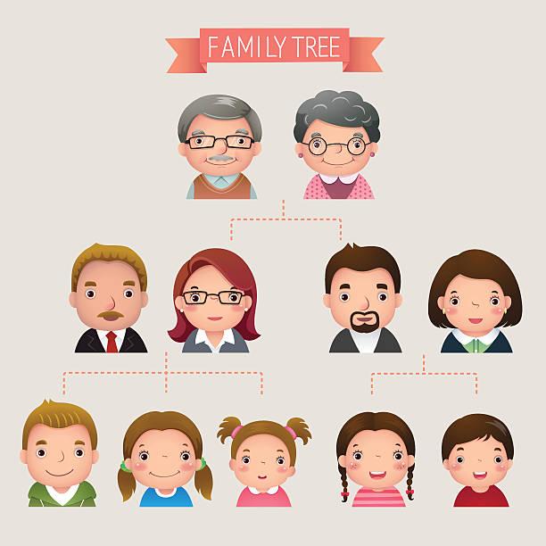 cartoon-vektor-illustration von family tree - stammbäume stock-grafiken, -clipart, -cartoons und -symbole