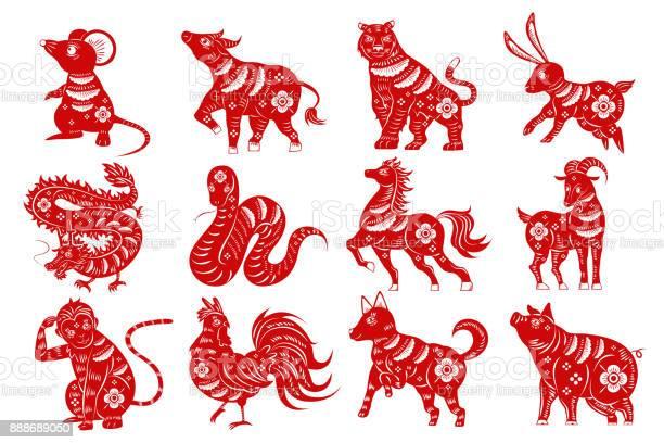Cartoon zodiac silhouette vector id888689050?b=1&k=6&m=888689050&s=612x612&h=sx2rnise1zqzi5gdum ortf vtksxd kugkdaptogsa=