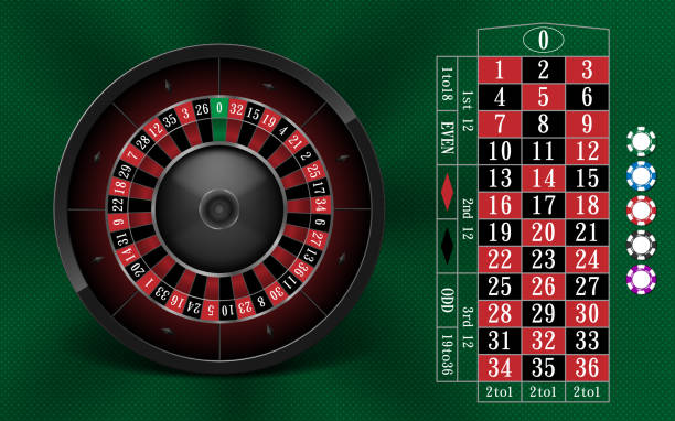 ilustrações de stock, clip art, desenhos animados e ícones de casino gambling background design with realistic roulette wheel and casino chips. roulette table isolated on green background. vector illustration - enjoying wealthy life