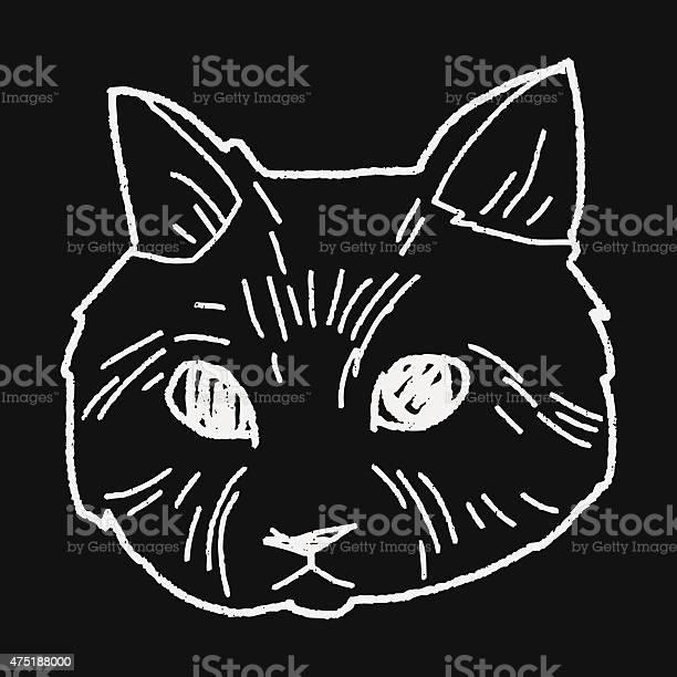 Cat doodle drawing vector id475188000?b=1&k=6&m=475188000&s=612x612&h=o 2rvxgj3uxzt9fxgpjl j 2m0csbwvsby 00hmzagi=