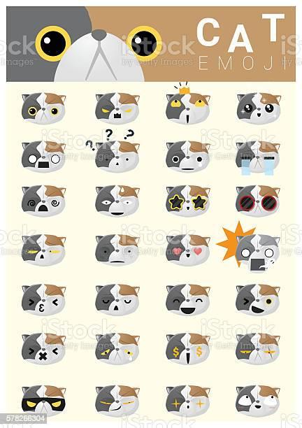 Cat emoji icons vector id578266304?b=1&k=6&m=578266304&s=612x612&h=zfdtwwdmfycuxjtwmch3w zg2irmuzsqsw9 b5knthw=