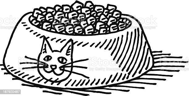 Cat food bowl drawing vector id187920487?b=1&k=6&m=187920487&s=612x612&h=as1wqnyhvdsdoeg tnx5b ytgg1bznnxljpynruxhbc=