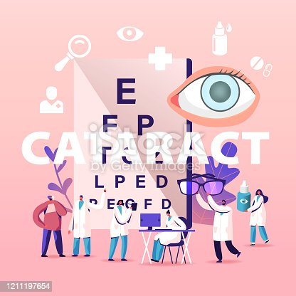 Cataract Concept. Tiny Doctors Characters Treating Clouding of Lens in Eye which Leads to Vision Decrease, People patients Eyesight Check Up Medical Poster Banner Flyer. Cartoon Vector Illustration