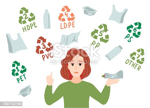 istock Categories of plastic types. Types of plastic marking. A girl sorts plastic garbage. Sorting plastic waste for recycling. 1307132183