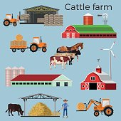 Cattle farm vector illustrations