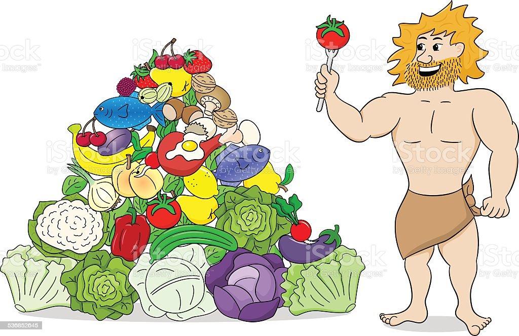 原始人のパレオ食品ピラミッド ベクターアートイラスト