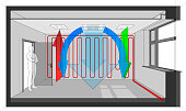 ceiling air ventilation and air conditioning with wall heating diagram