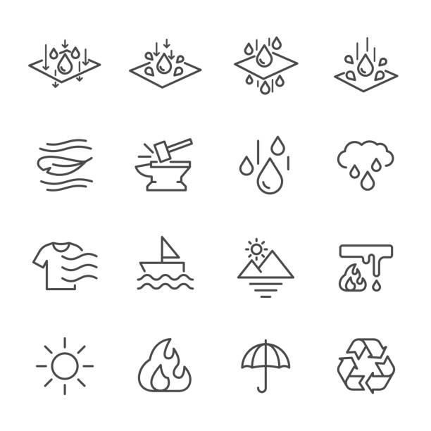 handy-schaum, gewebe technologie eigenschaften icons, vektor-linien-web-icon-set. - nass stock-grafiken, -clipart, -cartoons und -symbole