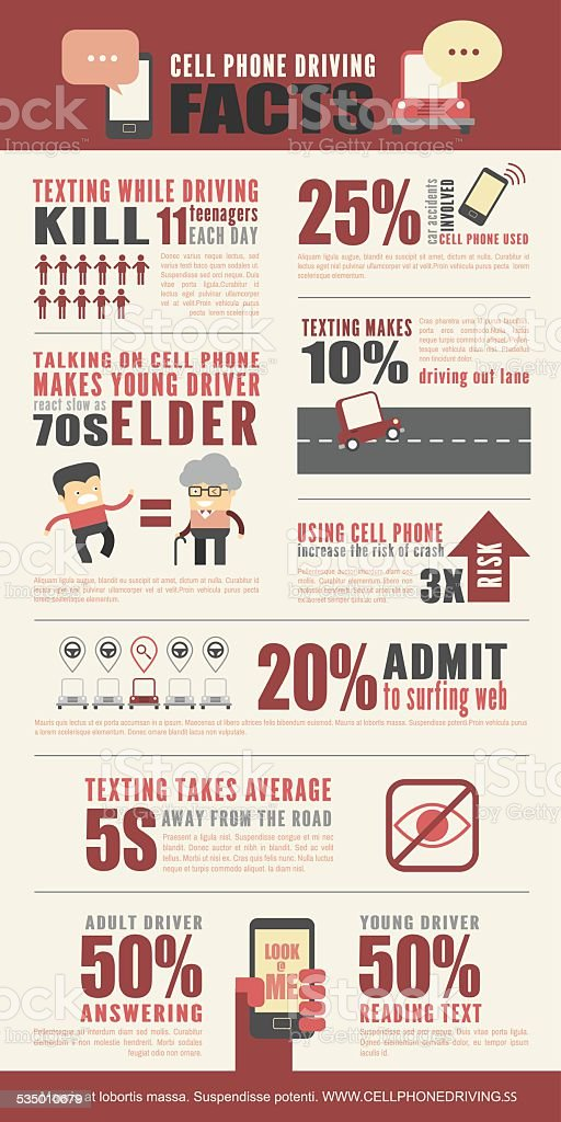 Cell Phone Driving Facts Infographics vector art illustration
