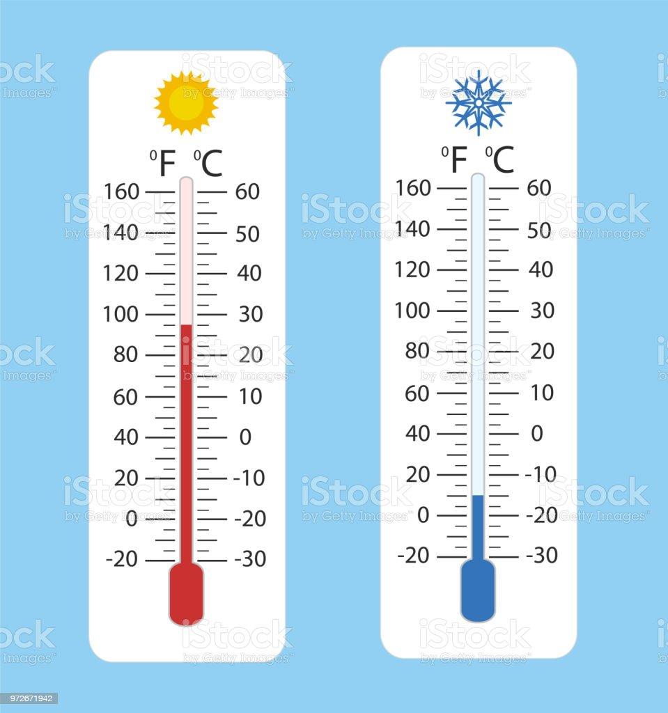 Celsius Och Fahrenheit Meteorologi Termometrar Mäta Värme Och Kyla Vektorillustration Termometer Utrustning Visar Varmt Eller Kallt Väder vektorgrafik