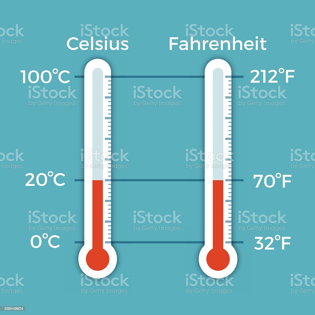 Celsius And Fahrenheit Thermometer Comparison Stock Vector ...